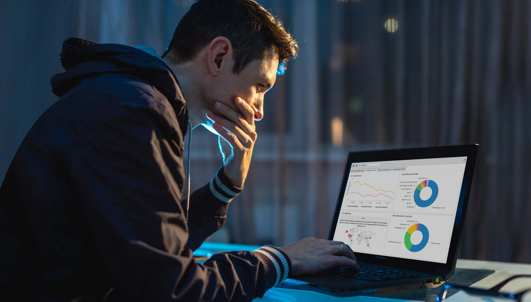 ServiceNow Security Operations For Business